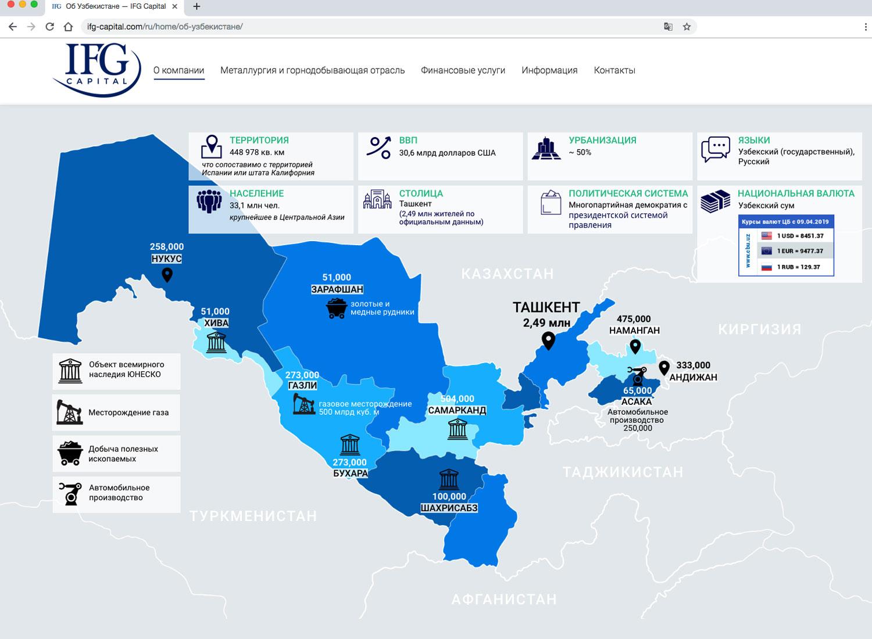IFG Capital animated map of Uzbekistan translated into Russian